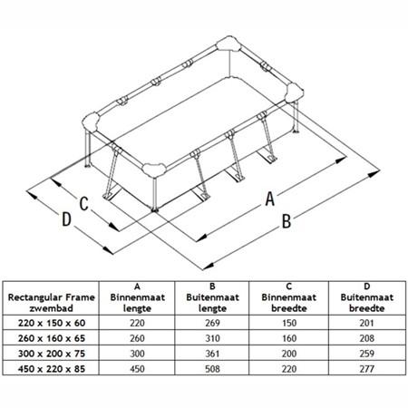 Intex Zwembad Rectangular Frame 450 x 220 x 84 cm
