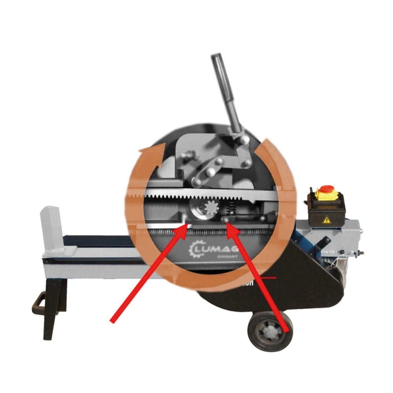 Lumag houtkloofmachine hos7 speed de boer - Mand een machine huis ter wereld ...
